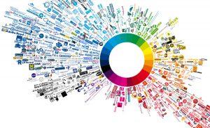 123Marcas - registro de marcas online